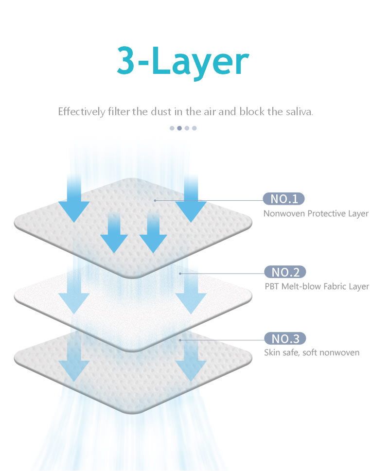 3 layer surgical mask