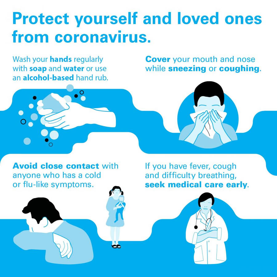How to Protect Yourself & Others Against COVID-19