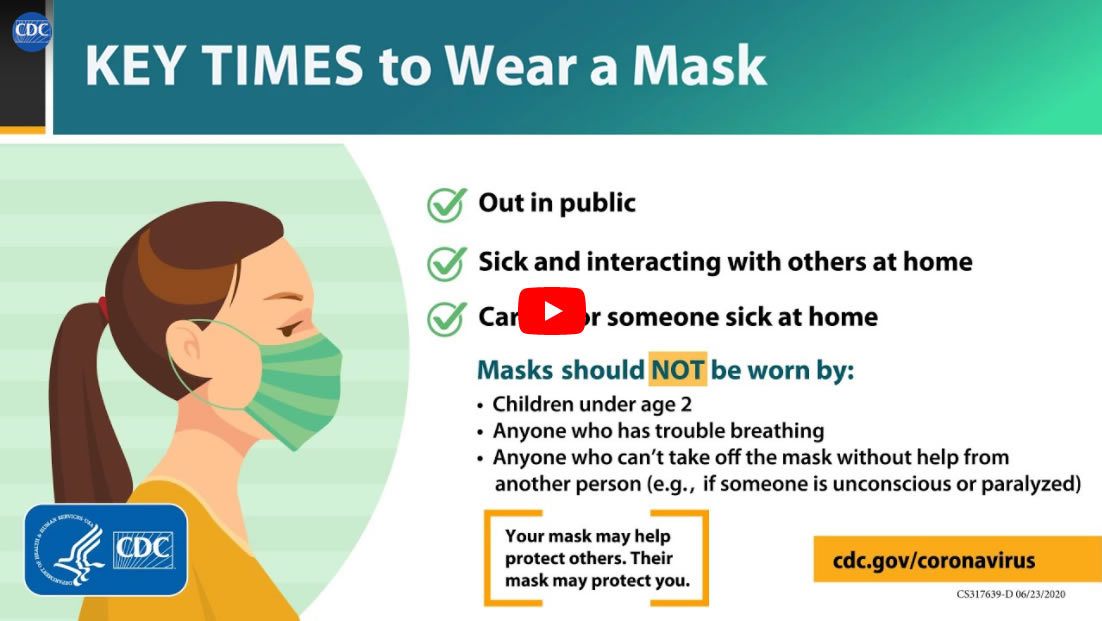 Key Times to Wear a Face Mask