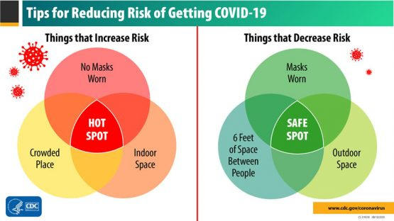 the-risks-of-going-out-during-covid-19